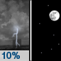 Tonight: A 10 percent chance of showers and thunderstorms before 7pm.  Mostly clear, with a low around 57. North wind 7 to 13 mph.