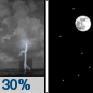 Tonight: A 30 percent chance of showers and thunderstorms before 8pm.  Clear, with a low around 14. West wind 5 to 10 km/h becoming south in the evening.