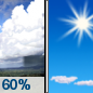 Tuesday: Showers likely before 8am.  Sunny, with a high near 53. Chance of precipitation is 60%.