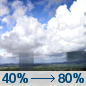 Thursday weather image