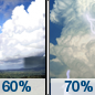 Tuesday: Showers likely and possibly a thunderstorm before 2pm, then showers and thunderstorms likely after 2pm.  Partly sunny, with a high near 87. Chance of precipitation is 70%.