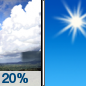 Sunday: A 20 percent chance of showers before 9am.  Sunny, with a high near 74.