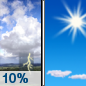 Saturday: Isolated showers and thunderstorms before 11am.  Sunny, with a high near 63. Chance of precipitation is 10%.