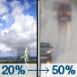Wednesday: A slight chance of rain and thunderstorms, then a chance of rain after 11am.  Partly sunny, with a high near 80. Light and variable wind becoming south southwest 5 to 10 mph in the morning.  Chance of precipitation is 50%. New precipitation amounts between a quarter and half of an inch possible.