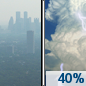 Thursday: A chance of showers and thunderstorms between noon and 3pm, then a slight chance of thunderstorms after 3pm. Some of the storms could produce gusty winds.  Widespread haze. Partly sunny, with a high near 75. Southwest wind 8 to 14 mph, with gusts as high as 24 mph.  Chance of precipitation is 40%.