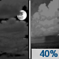 Tuesday Night: A chance of showers after 2am.  Mostly cloudy, with a low around 39. Chance of precipitation is 40%.
