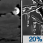 Tonight: A slight chance of freezing drizzle after 3am.  Cloudy, with a low around 20. East southeast wind around 5 mph.