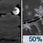 Tonight: A slight chance of snow and freezing rain between 3am and 4am, then a chance of snow.  Increasing clouds, with a low around 26. Southeast wind 5 to 10 mph.  Chance of precipitation is 50%.