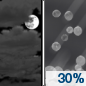 Saturday Night: A chance of sleet after 3am.  Mostly cloudy, with a low around 24. Northeast wind 3 to 5 mph.  Chance of precipitation is 30%. New precipitation amounts of less than a tenth of an inch possible.