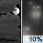 Tonight: A 10 percent chance of rain after 4am.  Mostly cloudy, with a low around 46. Southwest wind 7 to 9 mph.
