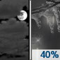 Monday Night: A chance of rain, freezing rain, and sleet before 3am, then a chance of sleet between 3am and 4am, then a chance of freezing rain and sleet after 4am.  Mostly cloudy, with a low around 31. South wind around 9 mph.  Chance of precipitation is 40%. Little or no sleet accumulation expected.