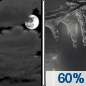 Friday Night: Freezing rain likely after midnight, mixing with rain after 5am.  Mostly cloudy, with a low around 27. East wind around 10 mph.  Chance of precipitation is 60%. Little or no ice accumulation expected.