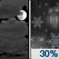 Tonight: A slight chance of rain and snow between 1am and 3am, then a chance of snow.  Mostly cloudy, with a low around 34. Southwest wind around 5 mph.  Chance of precipitation is 30%. Little or no snow accumulation expected.