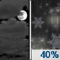 Sunday Night: A chance of rain showers after 1am, mixing with snow after 3am.  Mostly cloudy, with a low around 2. Chance of precipitation is 40%.