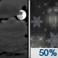 Tonight: A chance of rain and snow showers after midnight.  Cloudy, with a low around 35. Northwest wind around 6 mph becoming light and variable  after midnight.  Chance of precipitation is 50%.