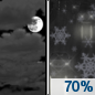 Tonight: A chance of rain between midnight and 3am, then rain and snow likely.  Increasing clouds, with a low around 36. North wind around 6 mph becoming calm.  Chance of precipitation is 70%. Total nighttime snow accumulation of less than a half inch possible.