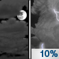 Tonight: A slight chance of showers and thunderstorms after 4am.  Mostly cloudy, with a low around 70. East wind 8 to 10 mph becoming south southeast after midnight.  Chance of precipitation is 10%.