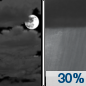 Tonight: A 30 percent chance of showers, mainly after 3am.  Mostly cloudy, with a low around 47. Calm wind.