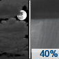 Saturday Night: A chance of showers after midnight.  Mostly cloudy, with a low around 39. Chance of precipitation is 40%.