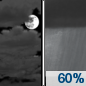 Tonight: A chance of showers, then showers likely and possibly a thunderstorm after 5am.  Increasing clouds, with a low around 56. Southeast wind 3 to 5 mph.  Chance of precipitation is 60%. New rainfall amounts between a tenth and quarter of an inch, except higher amounts possible in thunderstorms.