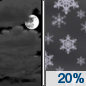 Thursday Night: A 20 percent chance of snow after 4am.  Mostly cloudy, with a low around 14. West wind around 5 mph.
