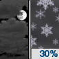 Tonight: A 30 percent chance of snow after 3am.  Increasing clouds, with a low around 26. West wind 5 to 8 mph becoming calm  in the evening.