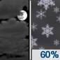 Tonight: Snow showers likely after 4am.  Mostly cloudy, with a low around 15. Southwest wind 3 to 7 mph.  Chance of precipitation is 60%. Total nighttime snow accumulation of less than a half inch possible.