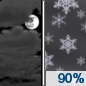 Tonight: Snow, mainly after 2am.  Low around 26. Calm wind becoming southeast around 5 mph after midnight.  Chance of precipitation is 90%. Total nighttime snow accumulation of less than one inch possible.