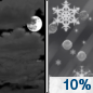Monday Night: A slight chance of freezing rain and sleet after 4am.  Mostly cloudy, with a low around 18. South wind around 7 mph.  Chance of precipitation is 10%.