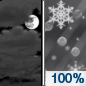 Tonight: Freezing rain, possibly mixed with sleet, mainly after 3am.  Low around 30. East wind 7 to 9 mph.  Chance of precipitation is 100%. Little or no ice accumulation expected.  Little or no sleet accumulation expected.