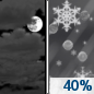 Thursday Night: A chance of snow showers between 2am and 3am, then a chance of sleet after 3am.  Mostly cloudy, with a low around 27. Northwest wind around 5 mph becoming south after midnight.  Chance of precipitation is 40%.