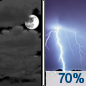 Thursday Night: Showers and thunderstorms likely after midnight.  Increasing clouds, with a low around 58. Calm wind becoming east around 5 mph.  Chance of precipitation is 70%.