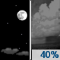 Tonight: A 40 percent chance of showers and thunderstorms after 2am.  Partly cloudy, with a low around 74. Light south southwest wind.