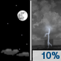 Tonight: A 10 percent chance of showers and thunderstorms after 5am.  Partly cloudy, with a low around 54. South wind around 5 mph.