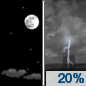 Monday Night: A 20 percent chance of showers and thunderstorms after 1am.  Mostly clear, with a low around 57. South southeast wind around 5 mph.