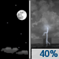 Friday Night: A 40 percent chance of showers and thunderstorms after 2am.  Mostly clear, with a low around 50. South wind around 8 mph.