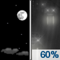 Tonight: Rain likely, mainly after 5am.  Increasing clouds, with a steady temperature around 57. South wind 6 to 9 mph.  Chance of precipitation is 60%. New precipitation amounts between a tenth and quarter of an inch possible.