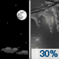 Tonight: A chance of rain, freezing rain, and sleet after 5am.  Partly cloudy, with a low around 30. Southeast wind around 7 mph.  Chance of precipitation is 30%. Little or no sleet accumulation expected.