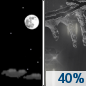 Tonight: A chance of rain and sleet between 4am and 5am, then a chance of sleet after 5am.  Increasing clouds, with a low around 30. Calm wind.  Chance of precipitation is 40%.