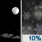 Monday Night: A slight chance of rain and snow after 5am.  Increasing clouds, with a low around 31. North wind around 6 mph becoming calm  in the evening.  Chance of precipitation is 10%.