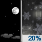 Friday Night: A slight chance of rain and snow between midnight and 3am, then a slight chance of snow after 3am.  Mostly clear, with a low around 31. Chance of precipitation is 20%.