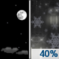 Saturday Night: A chance of rain after 1am, mixing with snow after 2am.  Partly cloudy, with a low around 35. South wind around 5 mph.  Chance of precipitation is 40%.