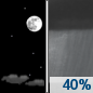 Tonight: A 40 percent chance of showers after midnight.  Increasing clouds, with a low around 46. Southwest wind 6 to 9 mph, with gusts as high as 18 mph.