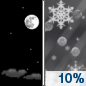 Tonight: A slight chance of snow showers and sleet after 5am.  Partly cloudy, with a low around 32. West wind around 5 mph.  Chance of precipitation is 10%.