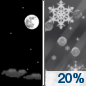 Sunday Night: A slight chance of snow and sleet between 4am and 5am.  Increasing clouds, with a low around 30. West wind 5 to 9 mph becoming calm  after midnight.  Chance of precipitation is 20%.