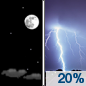 Tonight: A slight chance of showers and thunderstorms after 2am.  Increasing clouds, with a low around 54. Calm wind.  Chance of precipitation is 20%.