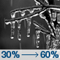 Monday Night: A chance of freezing drizzle before midnight, then freezing rain likely after midnight.  Cloudy, with a low around 22. North wind 9 to 14 mph.  Chance of precipitation is 60%. New ice accumulation of around a 0.1 of an inch possible.