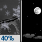 Tonight: Periods of freezing drizzle, possibly mixed with snow before 9pm, then a slight chance of snow between 9pm and 10pm.  Cloudy during the early evening, then gradual clearing, with a low around 21. Northwest wind around 9 mph, with gusts as high as 26 mph.  Chance of precipitation is 40%. Little or no snow accumulation expected.