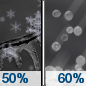 Sunday Night: A chance of rain or freezing rain before 11pm, then a chance of snow and sleet between 11pm and midnight, then sleet likely after midnight.  Cloudy, with a low around 31. Southeast wind around 5 mph.  Chance of precipitation is 60%. New snow and sleet accumulation of less than one inch possible.