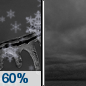 Friday Night: Rain, snow, and sleet likely before 9pm, then a chance of rain or freezing rain between 9pm and midnight.  Cloudy, with a low around 29. Southwest wind around 5 mph becoming calm  in the evening.  Chance of precipitation is 60%. New snow and sleet accumulation of less than a half inch possible.